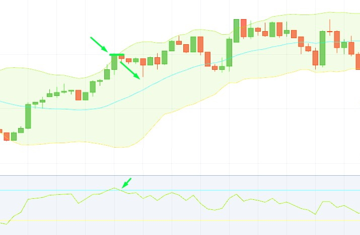 sistema de comercio de opciones binarias de 60 segundos investir em mercado de ações